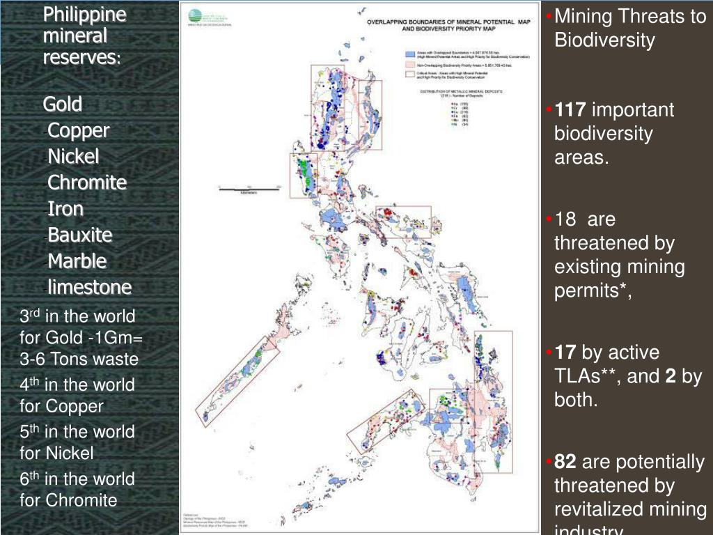 Philippine mineral reserves