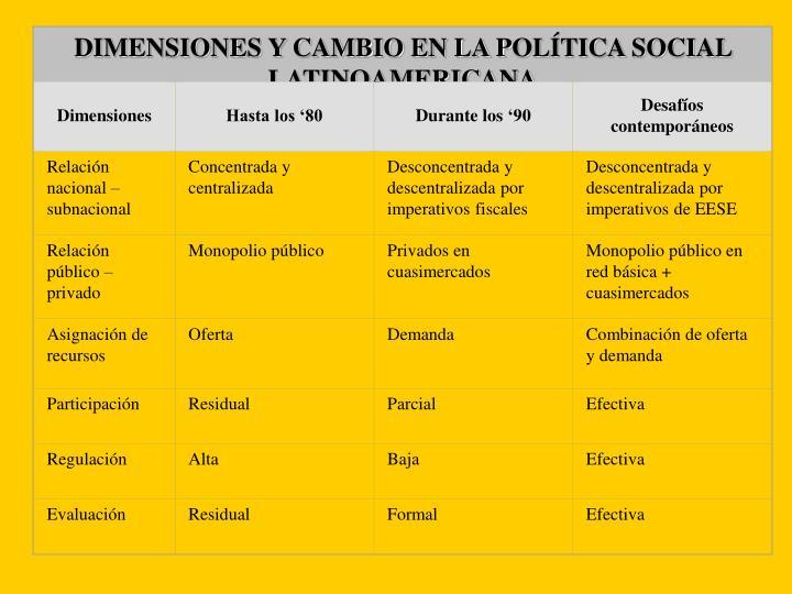 DIMENSIONES Y CAMBIO EN LA P