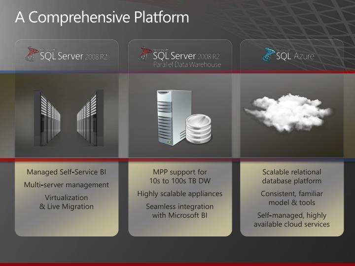A Comprehensive Platform