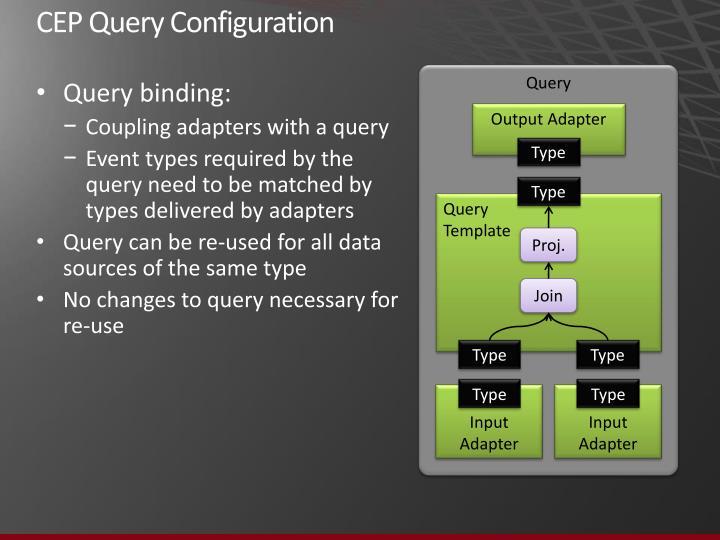 CEP Query Configuration