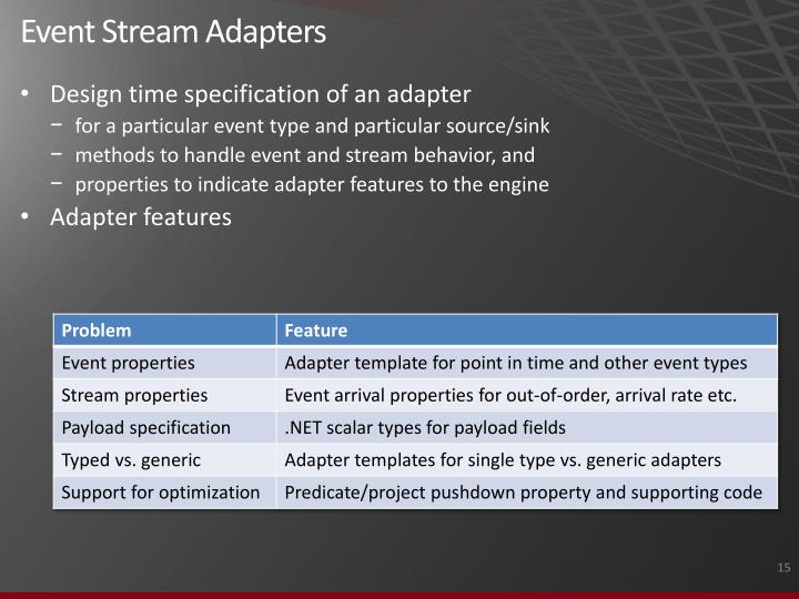 Event Stream Adapters