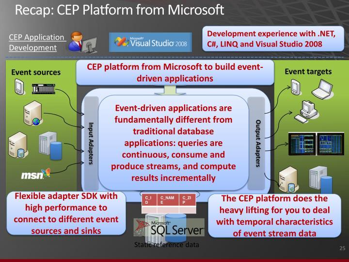 Recap: CEP Platform from Microsoft