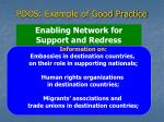 pdos example of good practice20
