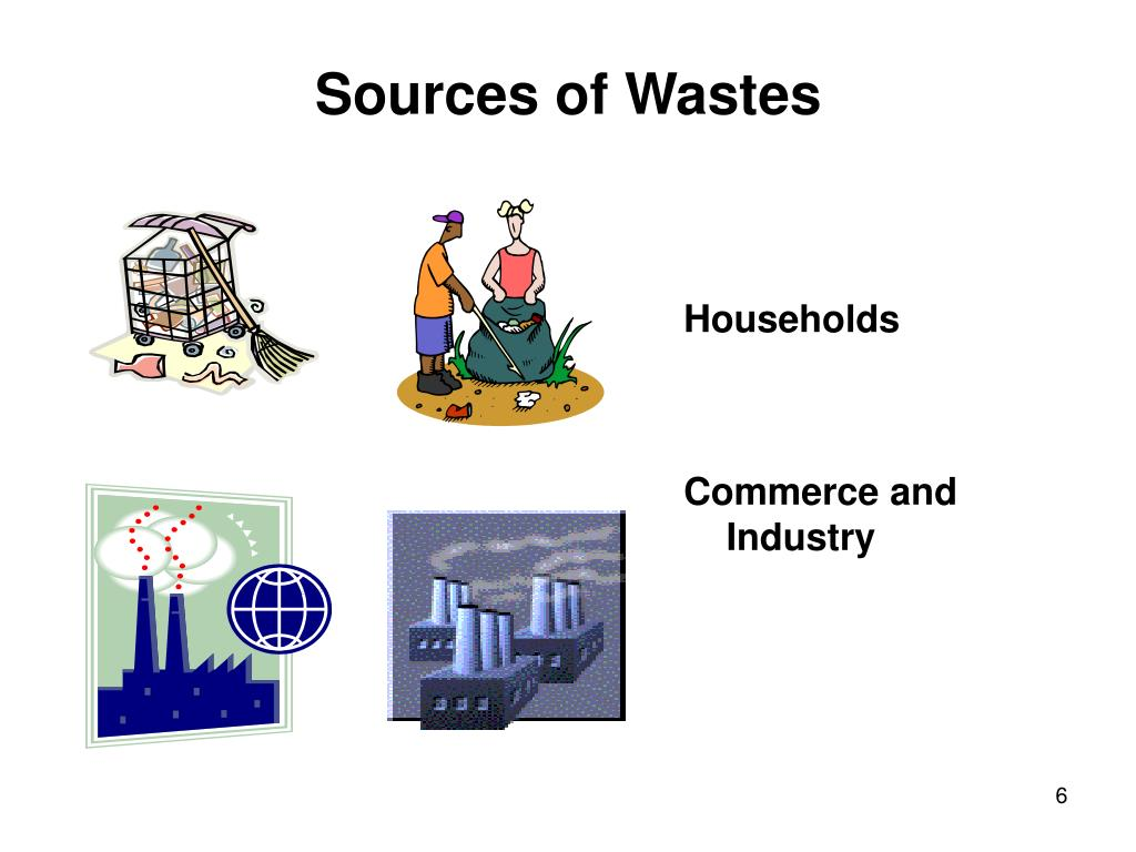 Sources of Wastes