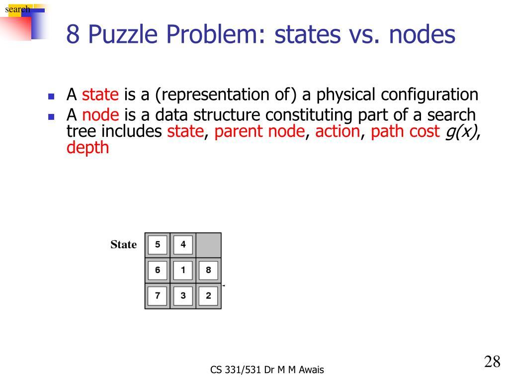 8 Puzzle Problem: states vs. nodes