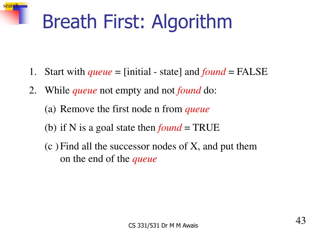 Breath First: Algorithm