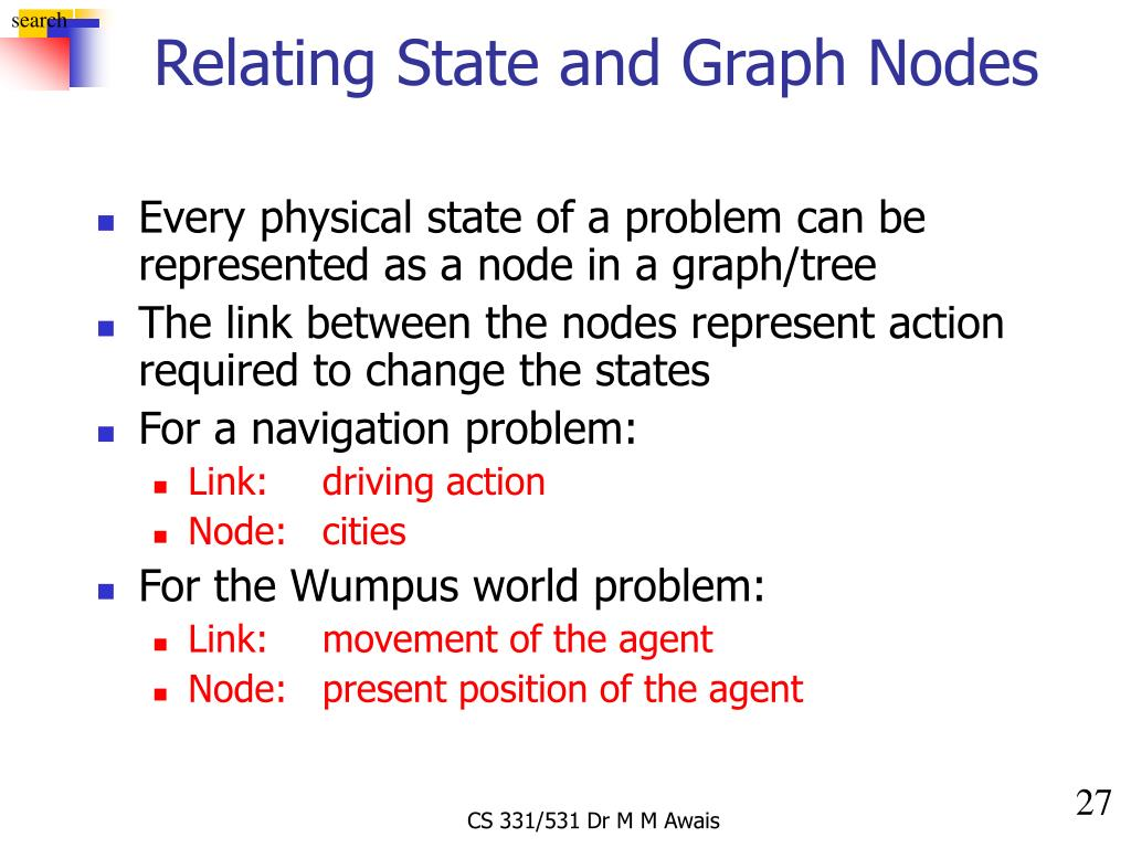 Relating State and Graph Nodes