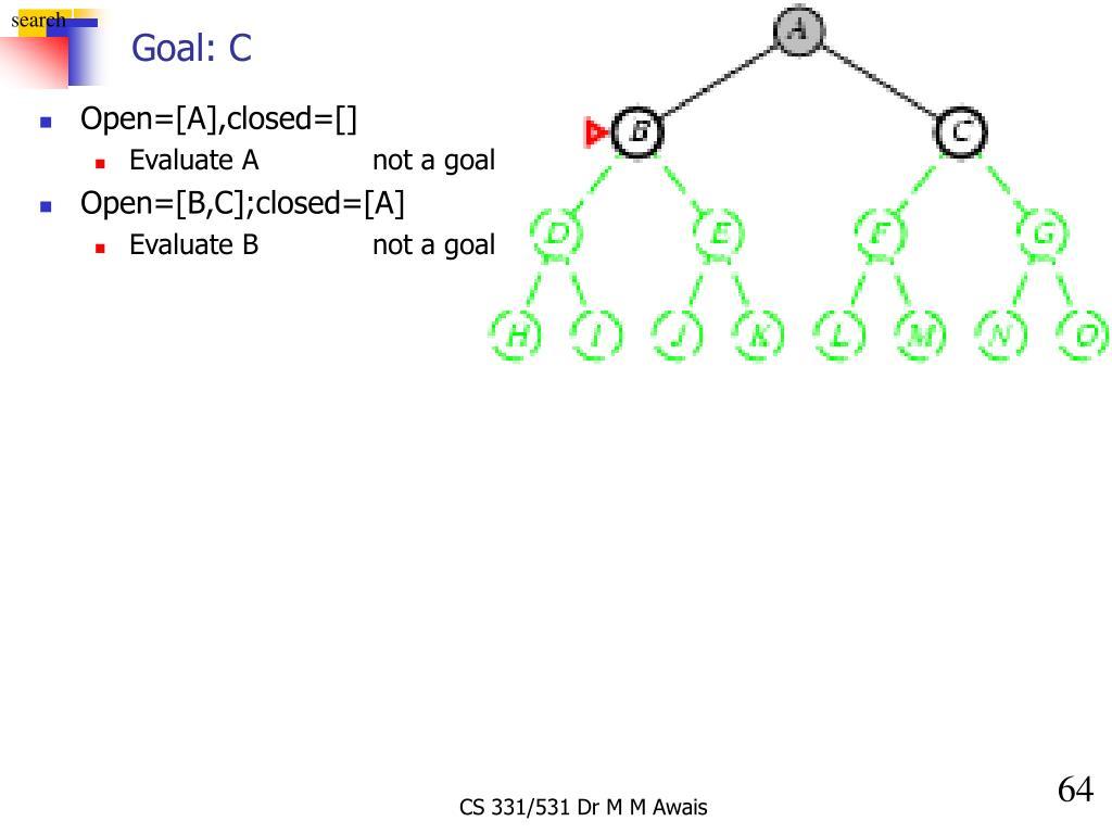 Goal: C
