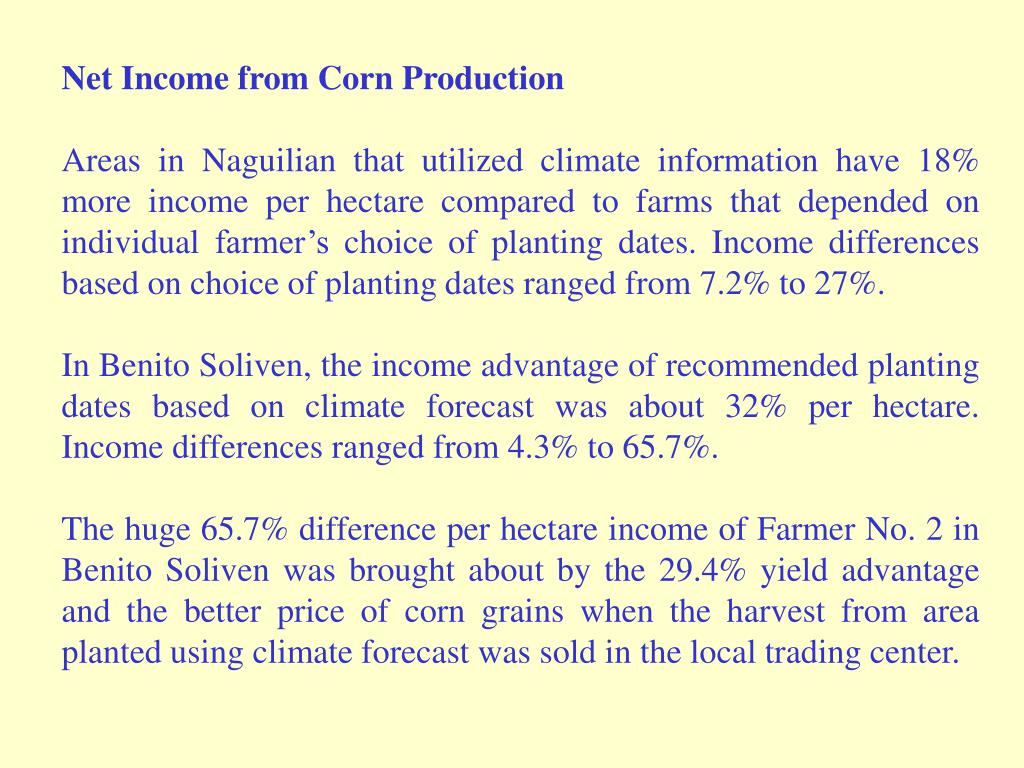 Net Income from Corn Production