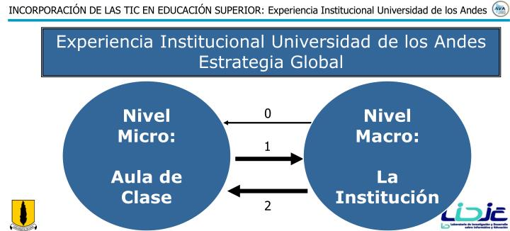 Experiencia Institucional Universidad de los Andes