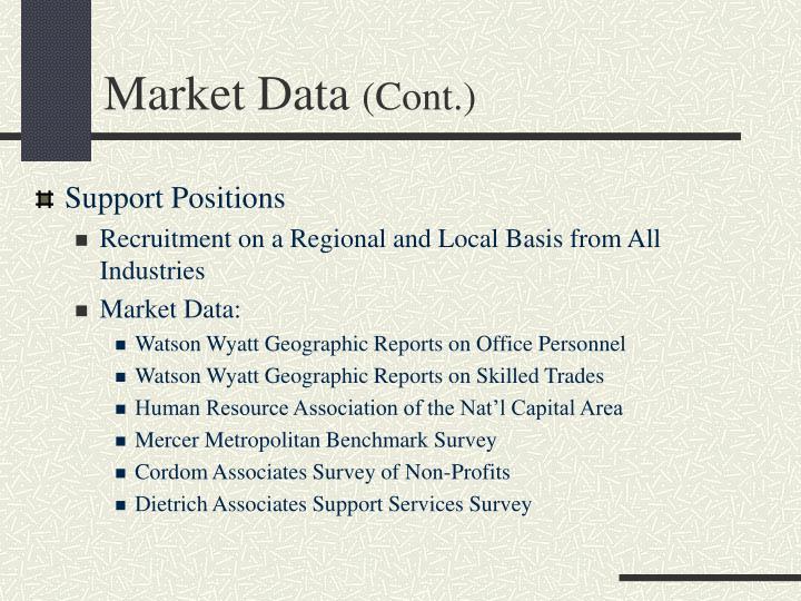 Market Data