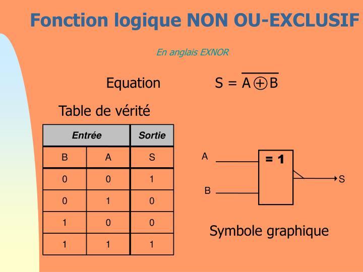 Fonction logique NON OU-EXCLUSIF