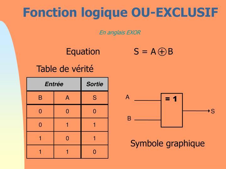 Fonction logique OU-EXCLUSIF