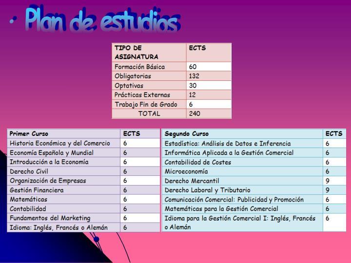 · Plan de estudios