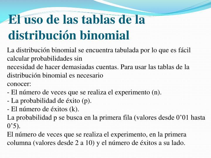El uso de las tablas de la distribución binomial