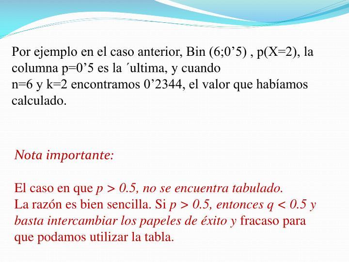 Por ejemplo en el caso anterior, Bin (6;0'5) , p(X=2), la columna p=0'5 es la ´ultima, y cuando