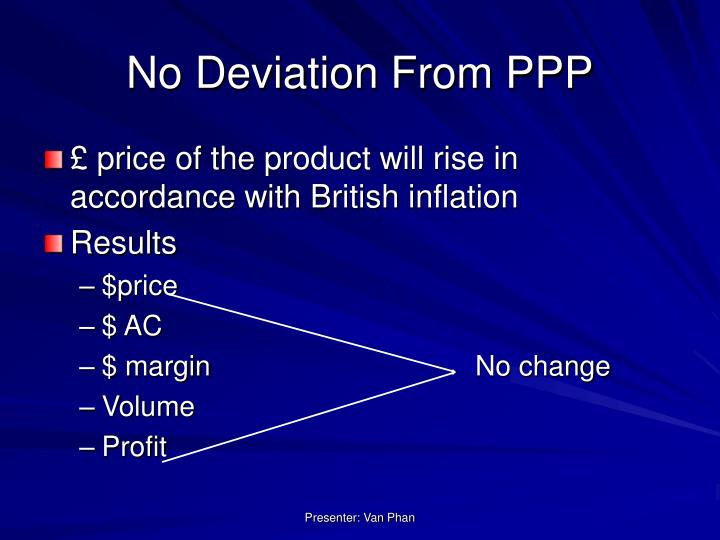 No Deviation From PPP