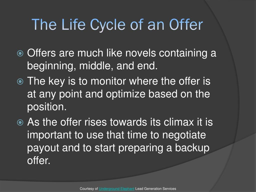 The Life Cycle of an Offer