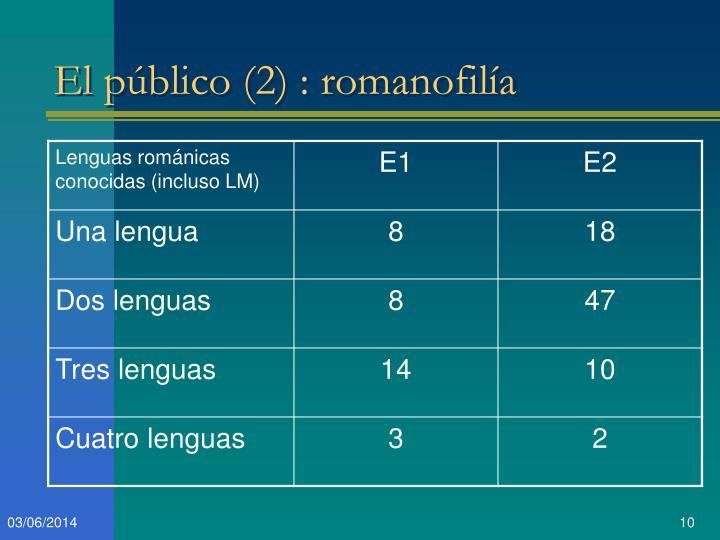El público (2) : romanofilía