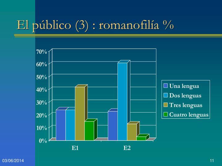 El público (3) : romanofilía %