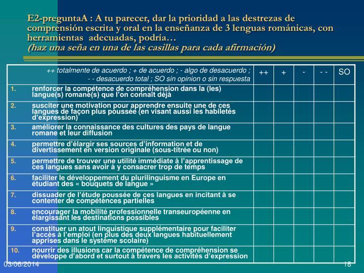 E2-preguntaA : A tu parecer, dar la prioridad a las destrezas de comprensión escrita y oral en la enseñanza de 3 lenguas románicas, con herramientas  adecuadas, podría…