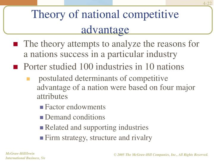 The theory attempts to analyze the reasons for a nations success in a particular industry