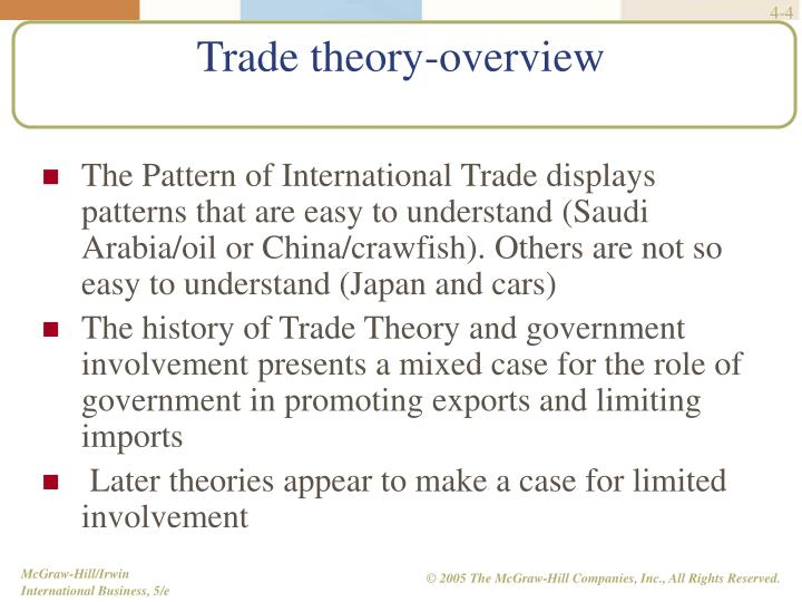 The Pattern of International Trade displays patterns that are easy to understand (Saudi Arabia/oil or China/crawfish). Others are not so easy to understand (Japan and cars)