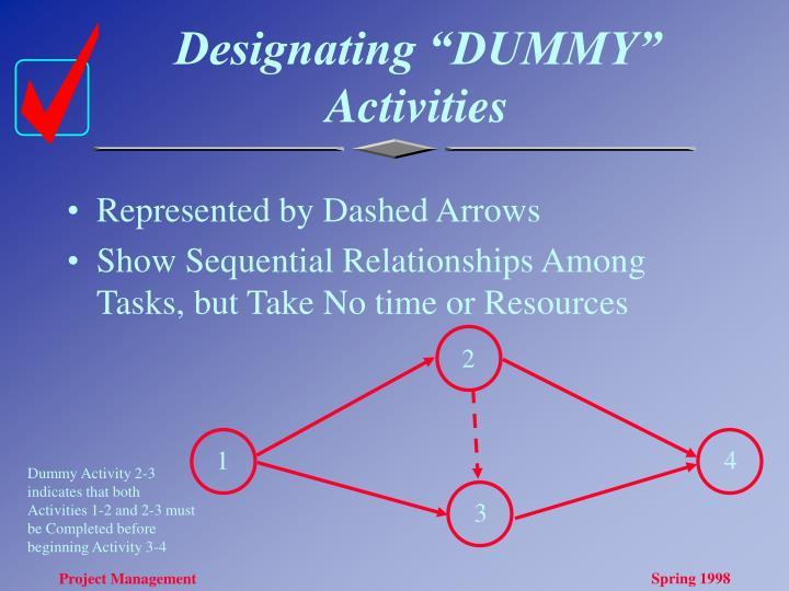 """Designating """"DUMMY"""" Activities"""