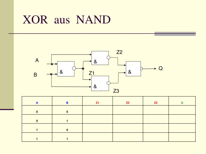 XOR  aus  NAND