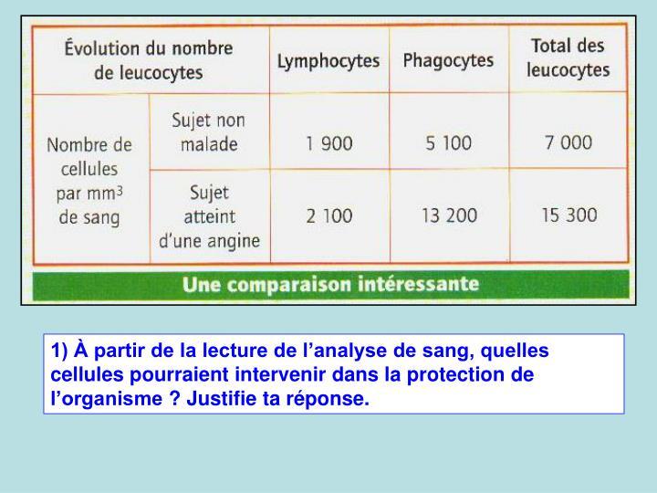 1)  partir de la lecture de lanalyse de sang, quelles cellules pourraient intervenir dans la protection de lorganisme? Justifie ta rponse.