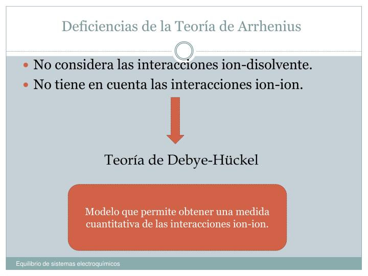 Deficiencias de la Teoría de Arrhenius