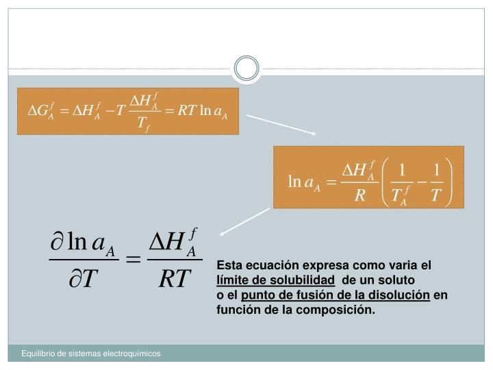 Esta ecuación expresa como varia el