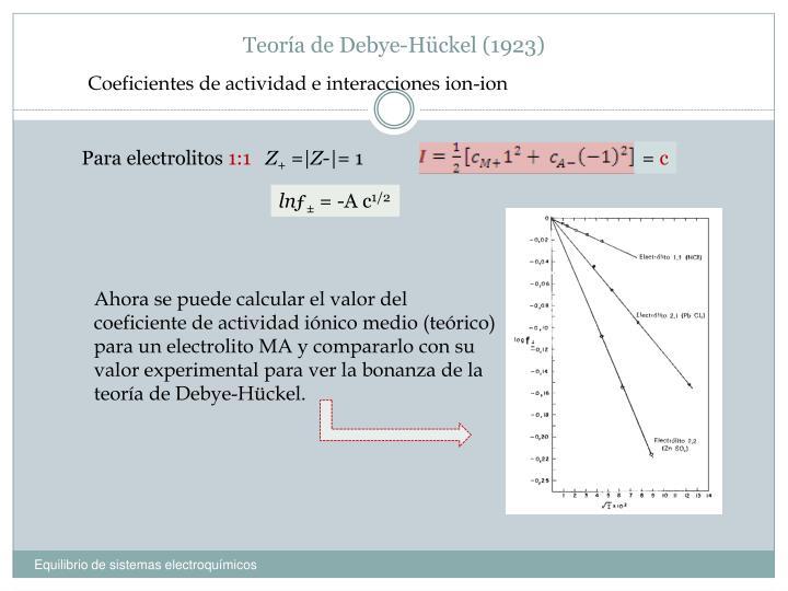 Teoría de Debye-Hückel (1923)
