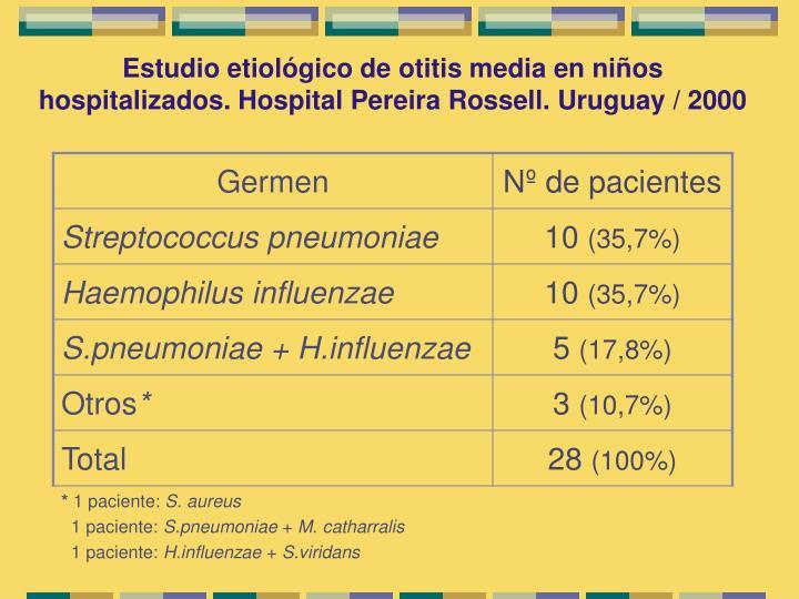 Estudio etiológico de otitis media en niños hospitalizados. Hospital Pereira Rossell. Uruguay / 2000