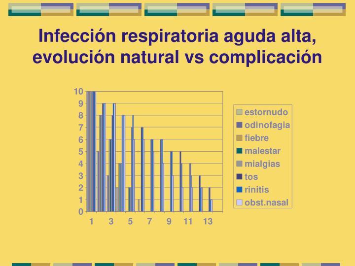 Infección respiratoria aguda alta, evolución natural vs complicación