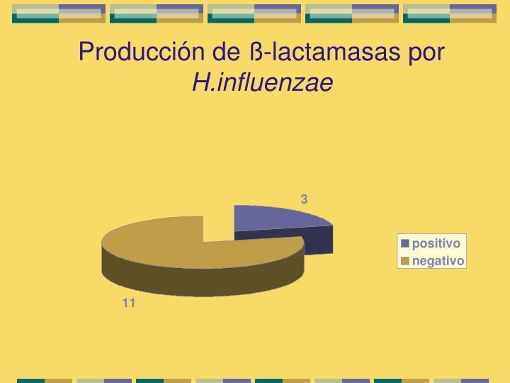 Producción de ß-lactamasas por