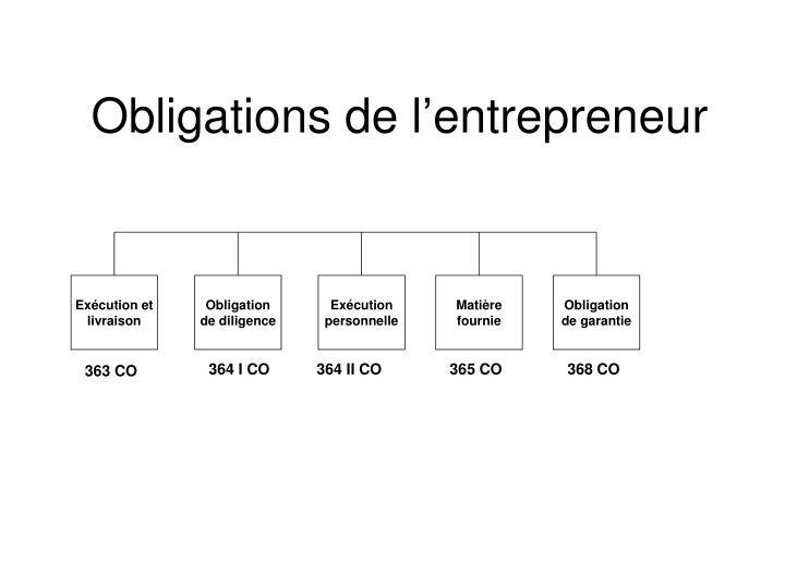 Obligations de l'entrepreneur