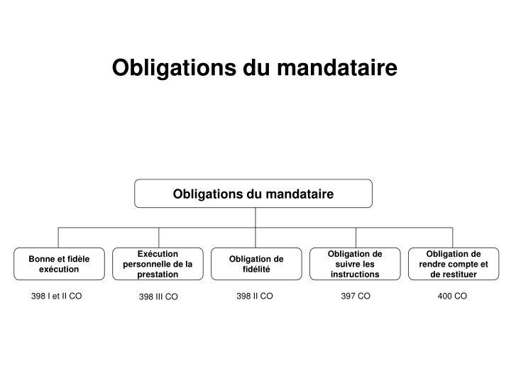 Obligations du mandataire