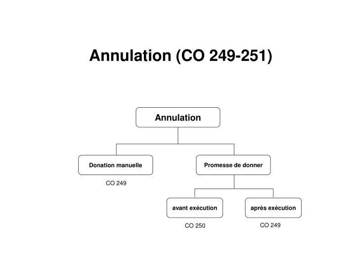 Annulation (CO 249-251)