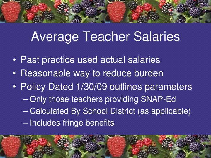 Average Teacher Salaries