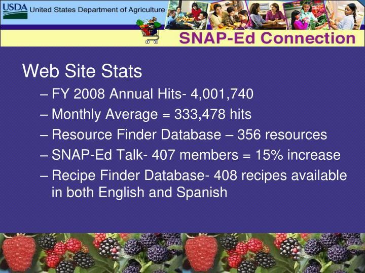 Web Site Stats