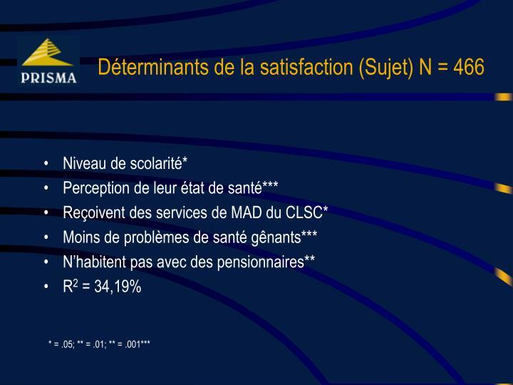Déterminants de la satisfaction (Sujet) N = 466