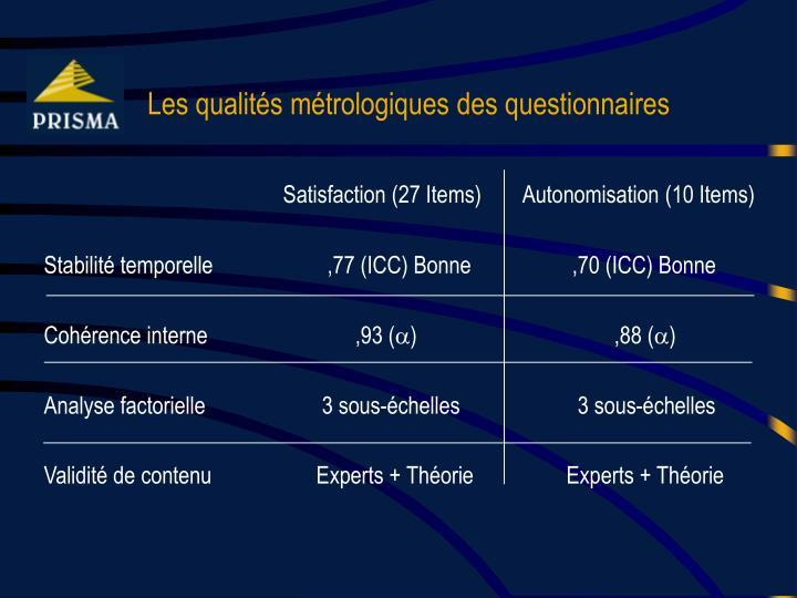 Les qualités métrologiques des questionnaires