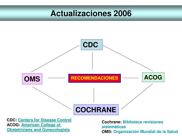 Actualizaciones 2006