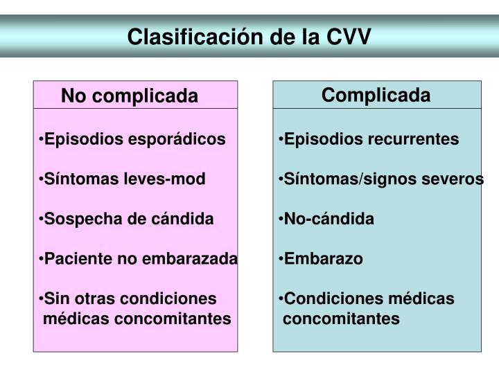 Clasificación de la CVV