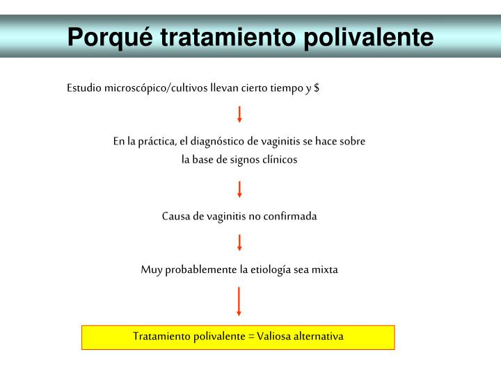 Porqué tratamiento polivalente