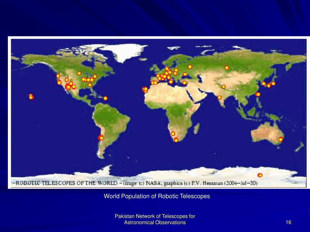 World Population of Robotic Telescopes