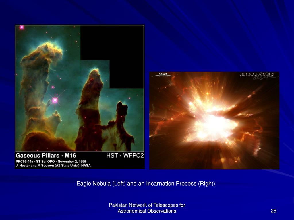 Eagle Nebula (Left) and an Incarnation Process (Right)