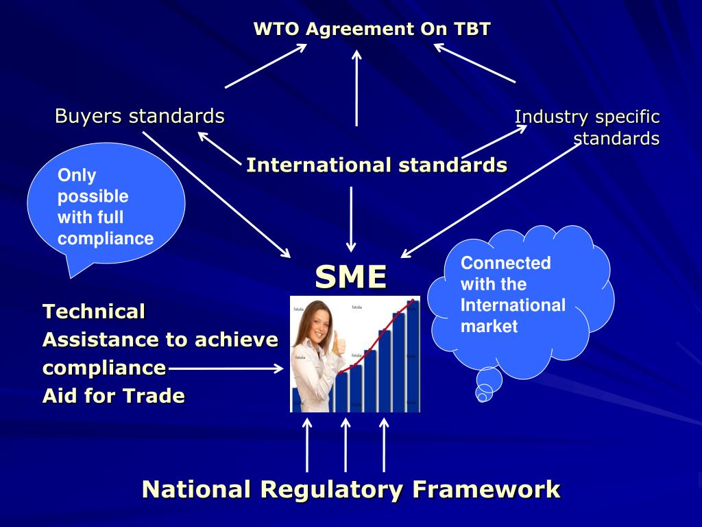 WTO Agreement On TBT