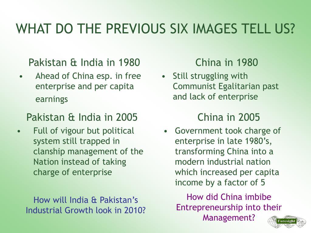 Pakistan & India in 1980